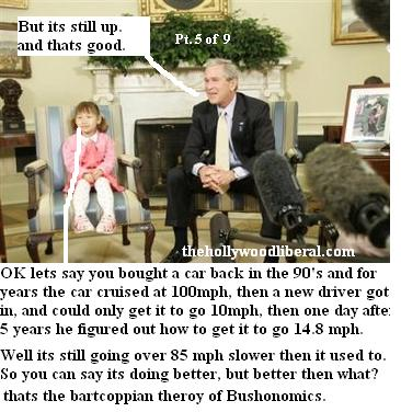 Bush in a scolarly debate on economics