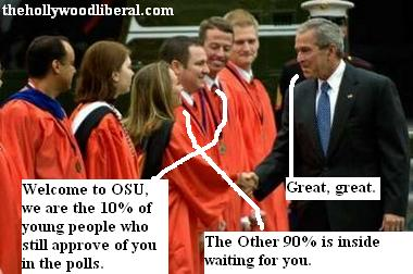 Bush Bush meets republican graduates before his speech at Oklahoma state